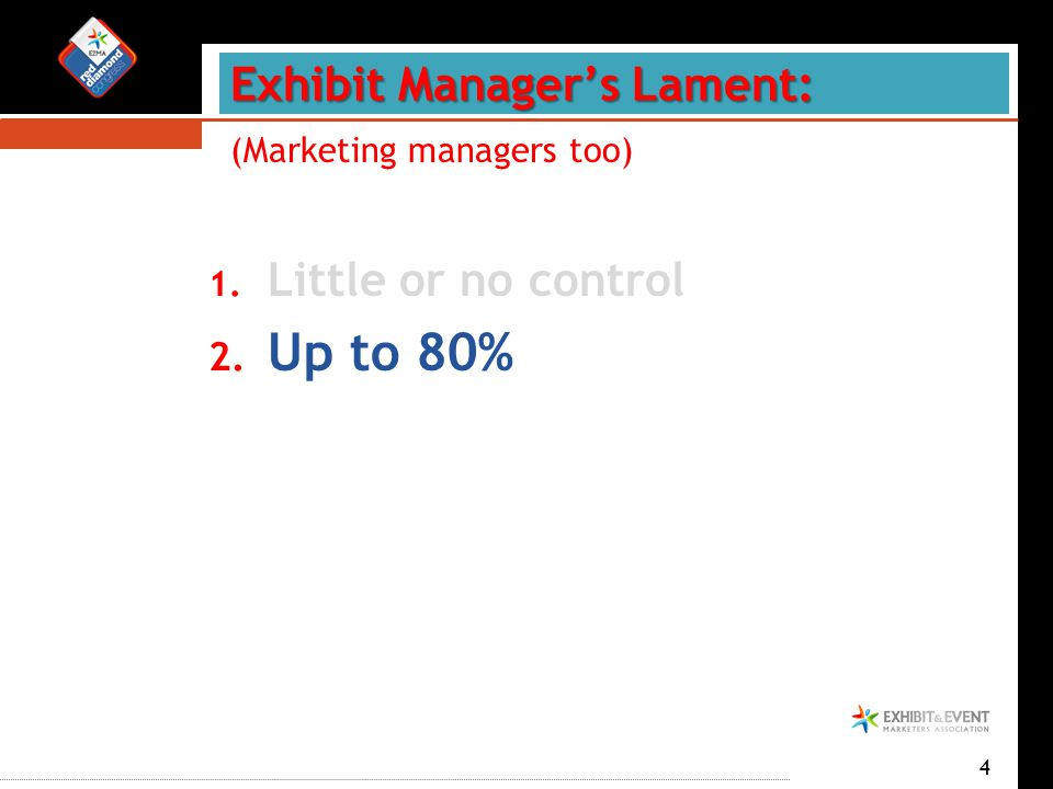 Exhibit Manager's Lament: 4 1. Little or no control 2. Up to 80% (Marketing managers too)