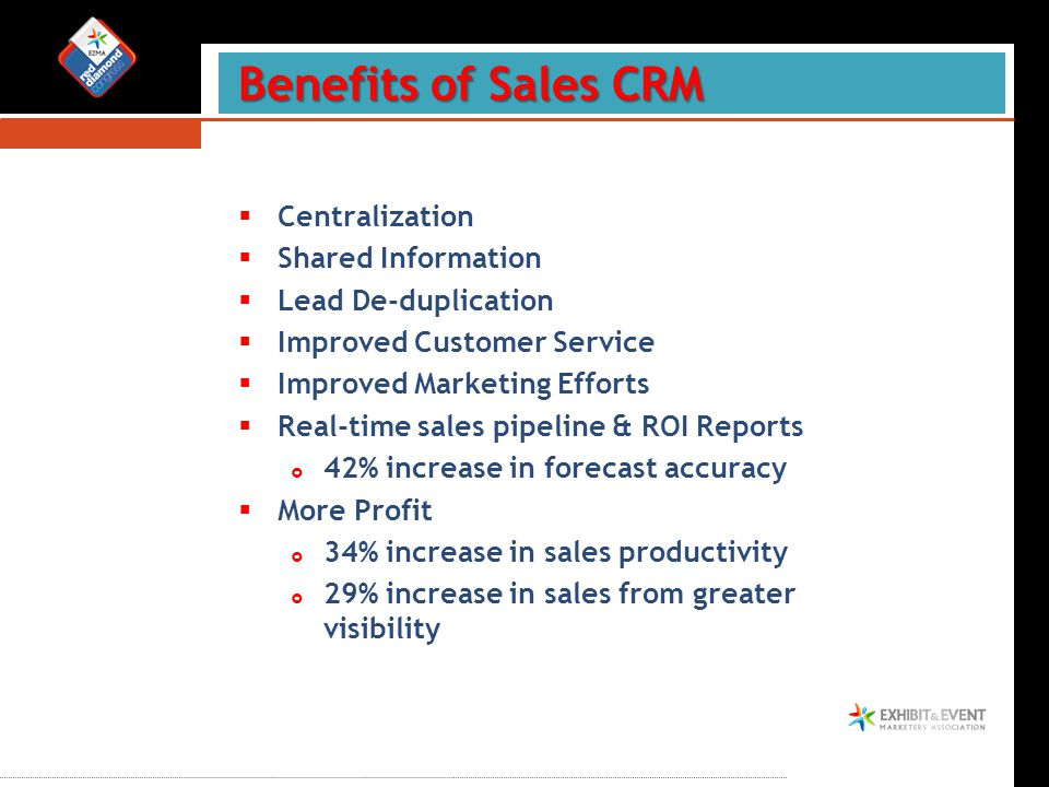  Centralization  Shared Information  Lead De-duplication  Improved Customer Service  Improved Marketing Efforts  Real-time sales pipeline & ROI Reports  42% increase in forecast accuracy  More Profit  34% increase in sales productivity  29% increase in sales from greater visibility Benefits of Sales CRM