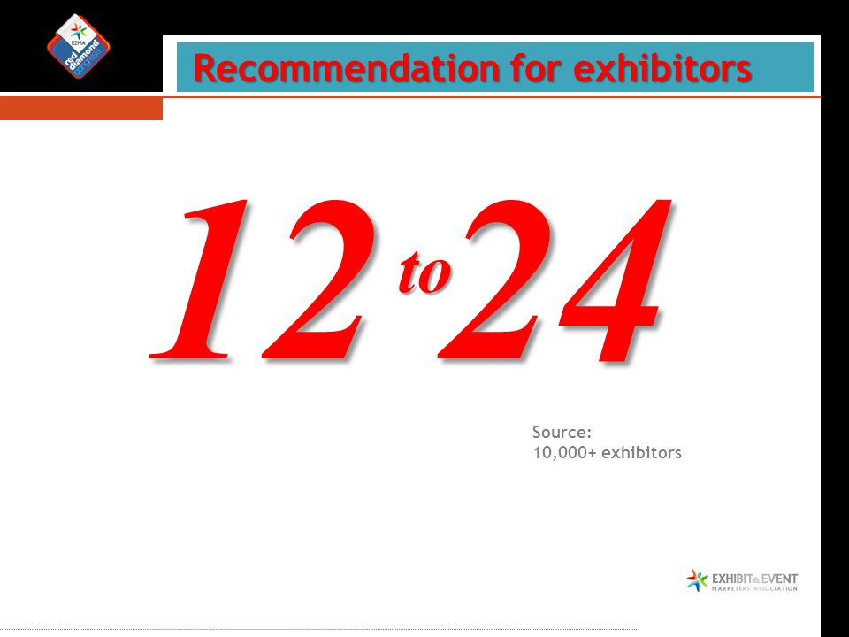 Recommendation for exhibitors 12 24 Source: 10,000+ exhibitors to