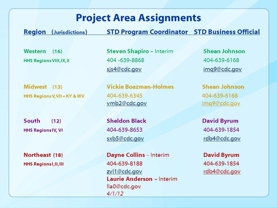 Project Area Assignments Region ( Jurisdictions )STD Program Coordinator STD Business Official Western (16) Steven Shapiro – Interim Shean Johnson HHS Regions VIII, IX, X 404 -639-8868 404-639-6168 sjs4@cdc.govsjs4@cdc.gov imq9@cdc.govimq9@cdc.gov Midwest (13) Vickie Boazman-Holmes Shean Johnson HHS Regions V, VII + KY & WV 404-639-6345 404-639-6168 vmb2@cdc.gov imq9@cdc.gov vmb2@cdc.gov South (12) Sheldon Black David Byrum HHS Regions IV, VI 404-639-8653 404-639-1854 sxb5@cdc.govsxb5@cdc.gov rdb4@cdc.govrdb4@cdc.gov Northeast (18) Dayne Collins – Interim David Byrum HHS Regions I, II, III 404-639-8188 404-639-1854 zvl1@cdc.govzvl1@cdc.gov rdb4@cdc.gov Laurie Anderson – Interim lla0@cdc.gov 4/1/12