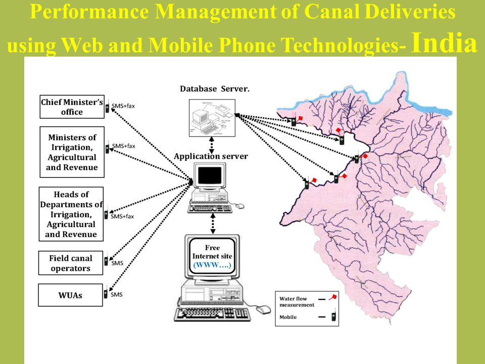 Performance Management of Canal Deliveries using Web and Mobile Phone Technologies- India