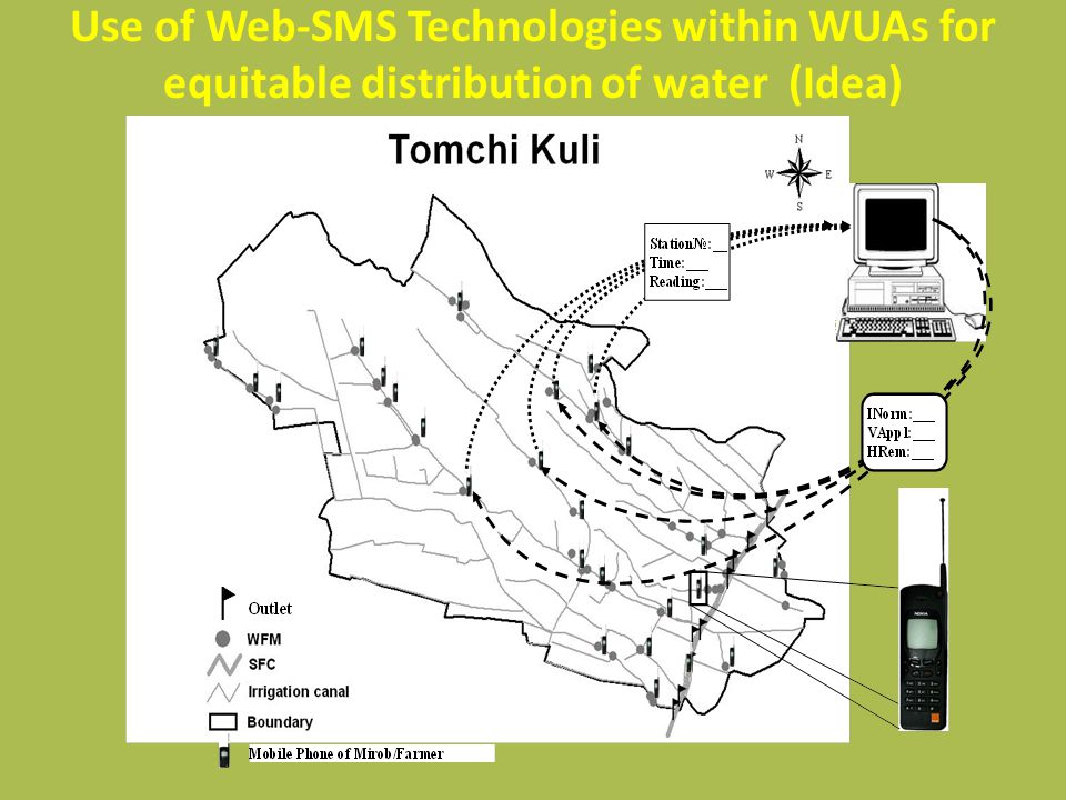 Use of Web-SMS Technologies within WUAs for equitable distribution of water (Idea)