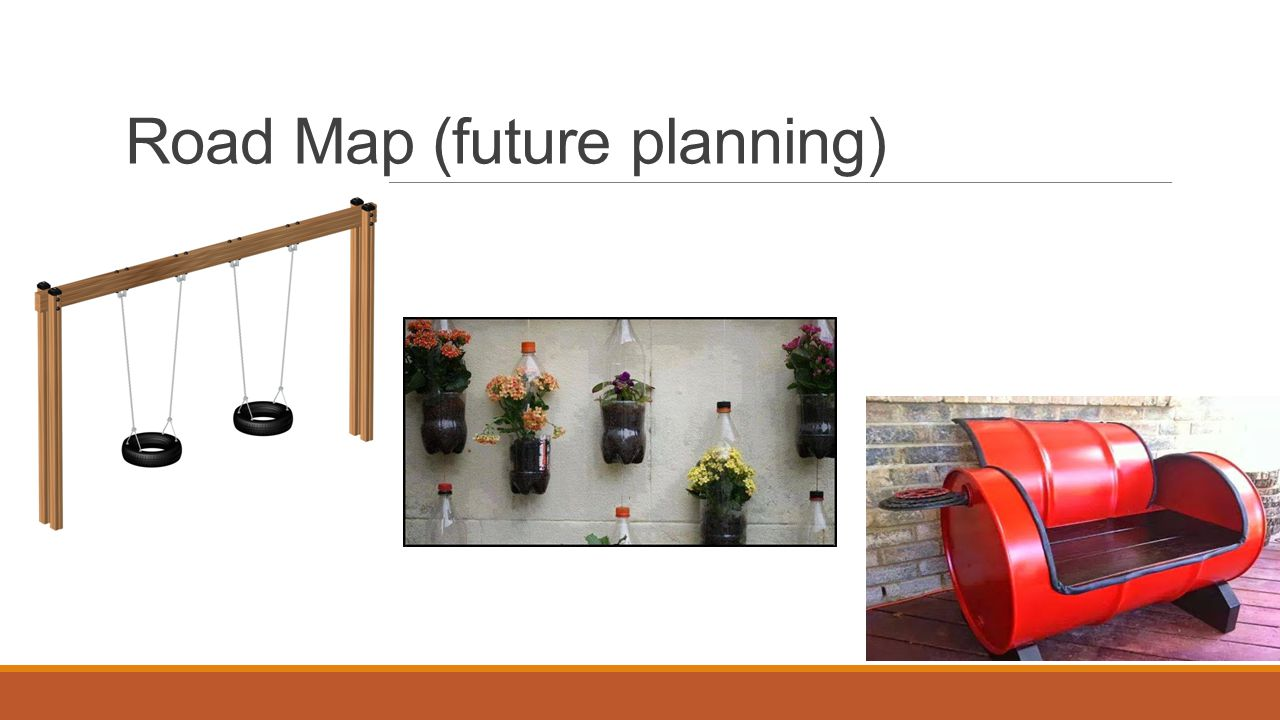 Road Map (future planning)