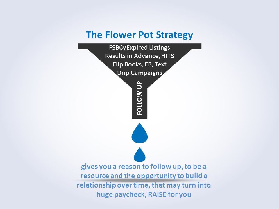 FSBO/Expired Listings Results in Advance, HITS Flip Books, FB, Text Drip Campaigns FOLLOW UP gives you a reason to follow up, to be a resource and the opportunity to build a relationship over time, that may turn into huge paycheck, RAISE for you The Flower Pot Strategy