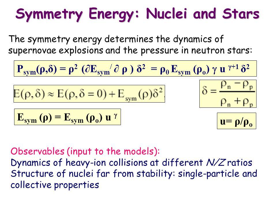 Neutron-rich beams Physics with radioactive beams