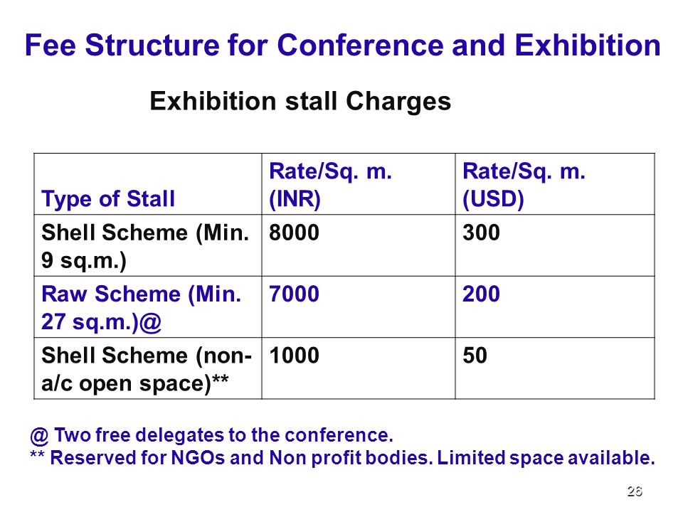 26 Type of Stall Rate/Sq. m. (INR) Rate/Sq. m. (USD) Shell Scheme (Min.
