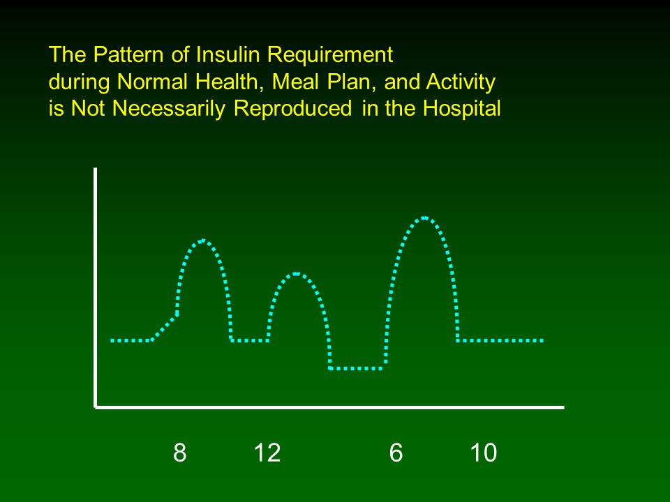 8 12 6 10 The Pattern of Insulin Requirement during Normal Health, Meal Plan, and Activity is Not Necessarily Reproduced in the Hospital