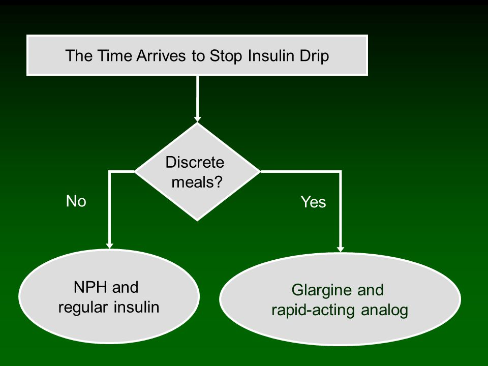 The Time Arrives to Stop Insulin Drip Discrete meals.