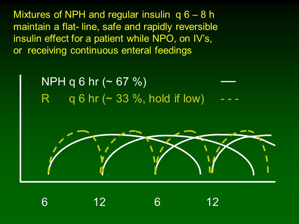 6 12 R q 6 hr (~ 33 %, hold if low) - - - NPH q 6 hr (~ 67 %) — Mixtures of NPH and regular insulin q 6 – 8 h maintain a flat- line, safe and rapidly reversible insulin effect for a patient while NPO, on IV's, or receiving continuous enteral feedings