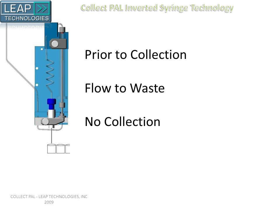 Prior to Collection Flow to Waste No Collection COLLECT PAL - LEAP TECHNOLOGIES, INC 2009
