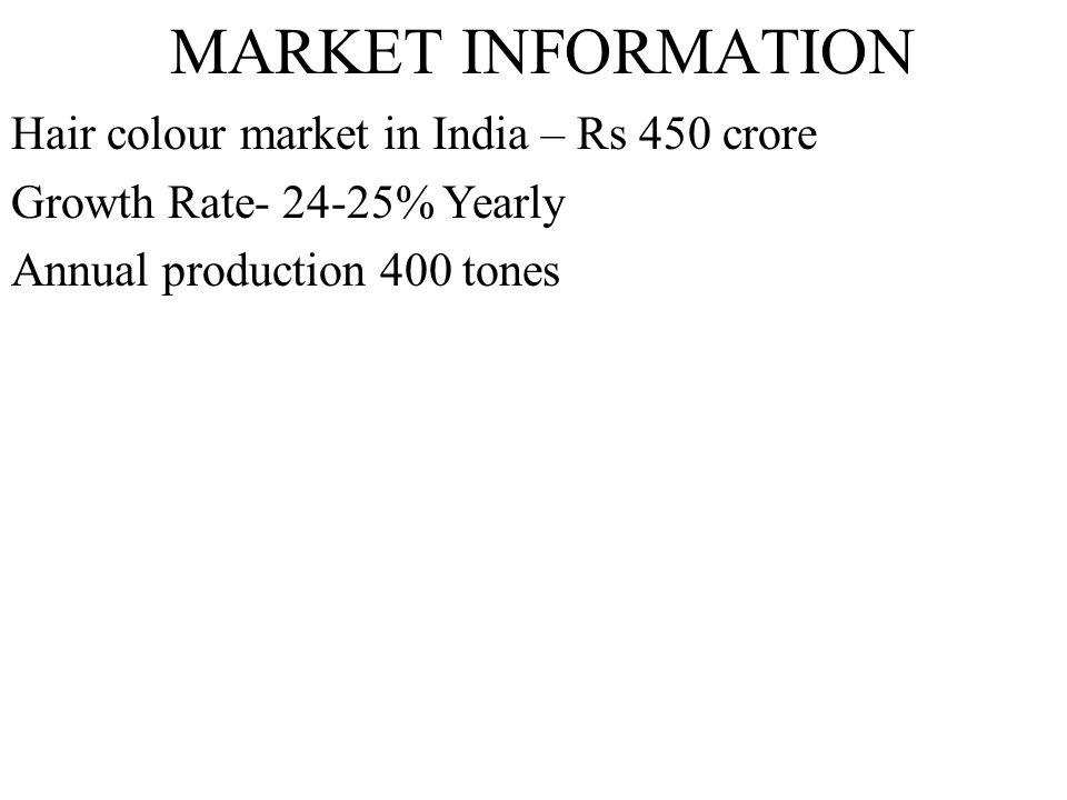 MARKET INFORMATION Hair colour market in India – Rs 450 crore Growth Rate- 24-25% Yearly Annual production 400 tones