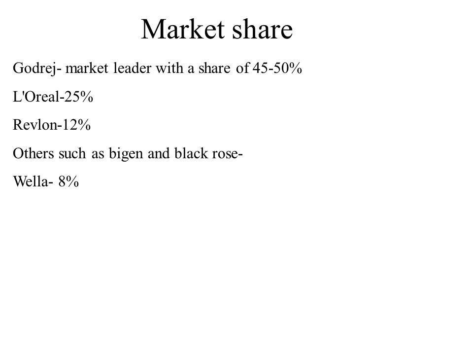Market share Godrej- market leader with a share of 45-50% L'Oreal-25% Revlon-12% Others such as bigen and black rose- Wella- 8%