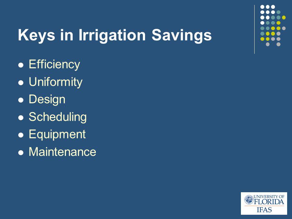Keys in Irrigation Savings Efficiency Uniformity Design Scheduling Equipment Maintenance