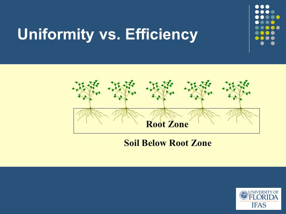 Uniformity vs. Efficiency Root Zone Soil Below Root Zone