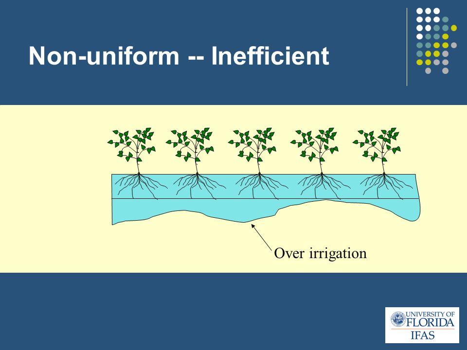 Non-uniform -- Inefficient Over irrigation