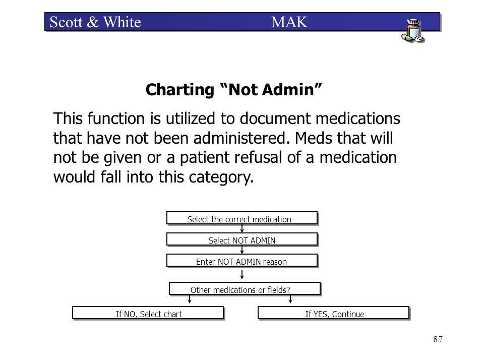 88 PRN Medication Administration The primary difference in PRN medication administration is use of the 'Reason' field.