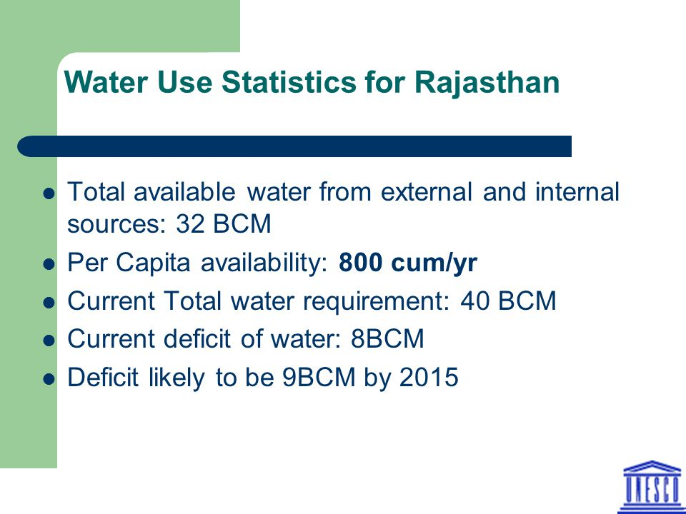 Water Use Statistics for Rajasthan Total available water from external and internal sources: 32 BCM Per Capita availability: 800 cum/yr Current Total water requirement: 40 BCM Current deficit of water: 8BCM Deficit likely to be 9BCM by 2015