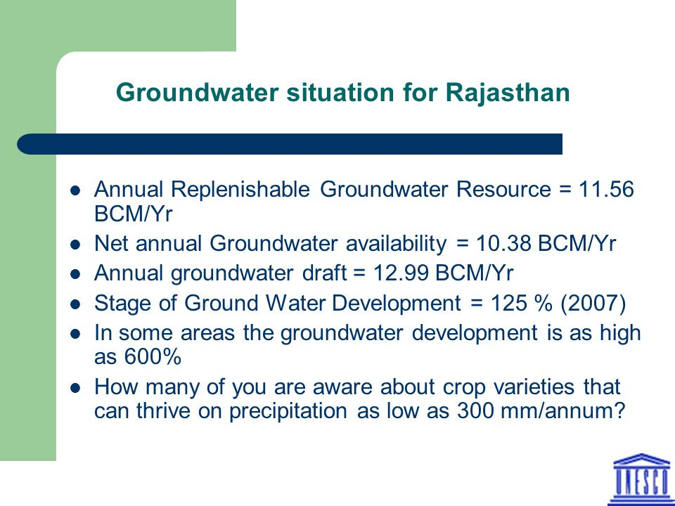 Groundwater situation for Rajasthan Annual Replenishable Groundwater Resource = 11.56 BCM/Yr Net annual Groundwater availability = 10.38 BCM/Yr Annual groundwater draft = 12.99 BCM/Yr Stage of Ground Water Development = 125 % (2007) In some areas the groundwater development is as high as 600% How many of you are aware about crop varieties that can thrive on precipitation as low as 300 mm/annum?