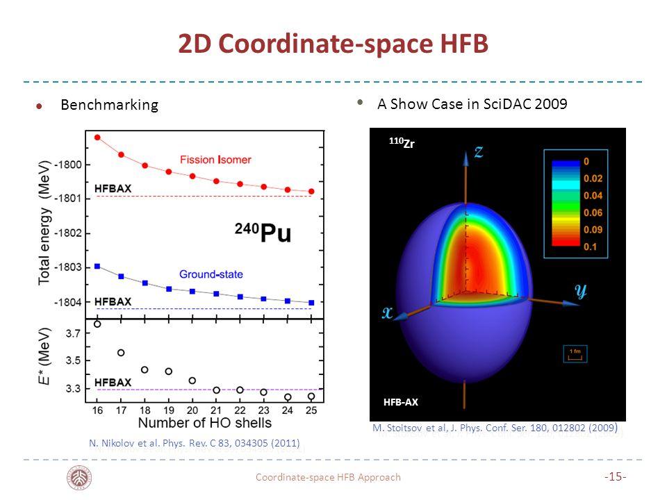 2D Coordinate-space HFB Coordinate-space HFB Approach -15- Benchmarking M. Stoitsov et al, J. Phys. Conf. Ser. 180, 012802 (2009 ) N. Nikolov et al. P