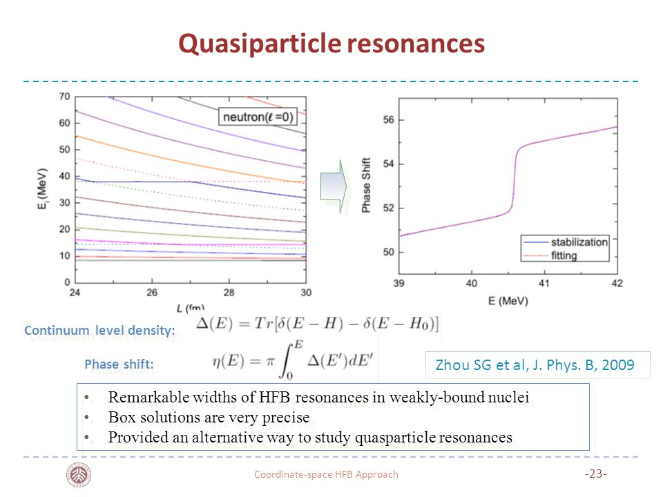 Quasiparticle resonances Coordinate-space HFB Approach -23- Continuum level density: Phase shift: Remarkable widths of HFB resonances in weakly-bound