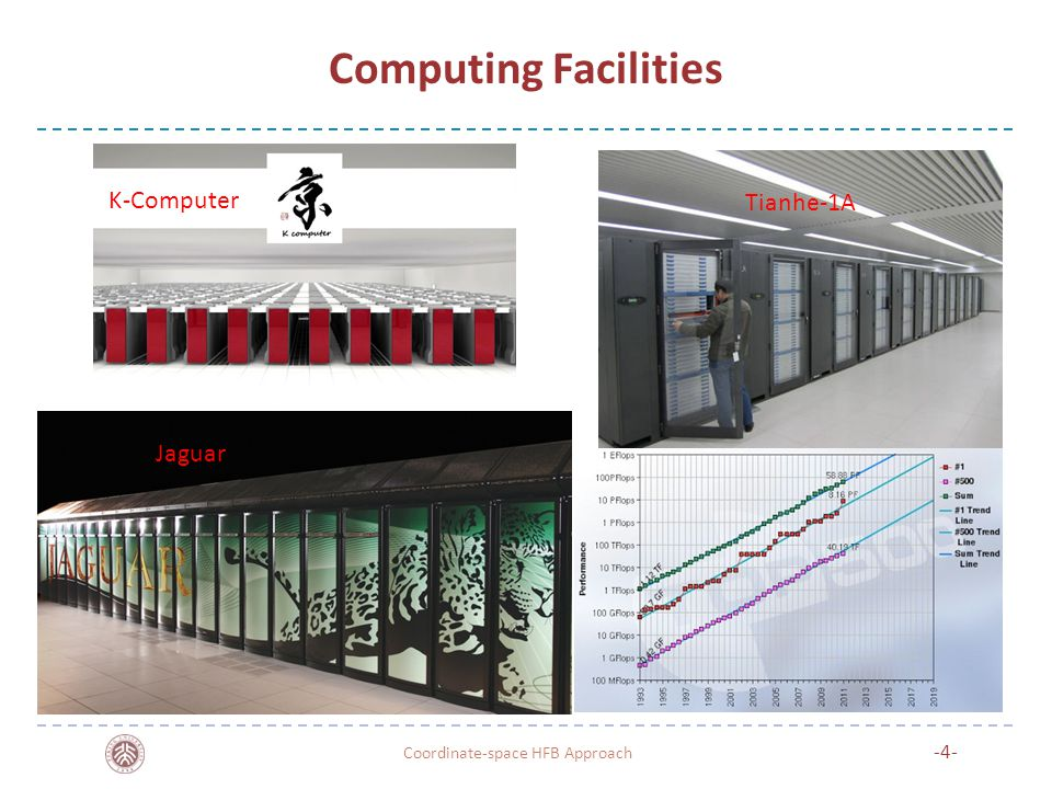 Computing Facilities -4- Coordinate-space HFB Approach K-Computer Tianhe-1A Jaguar