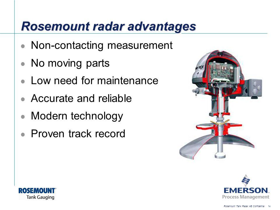 [File Name or Event] Emerson Confidential 27-Jun-01, Slide 14 Rosemount Tank Radar AB Confidential 14 Rosemount radar advantages Non-contacting measur