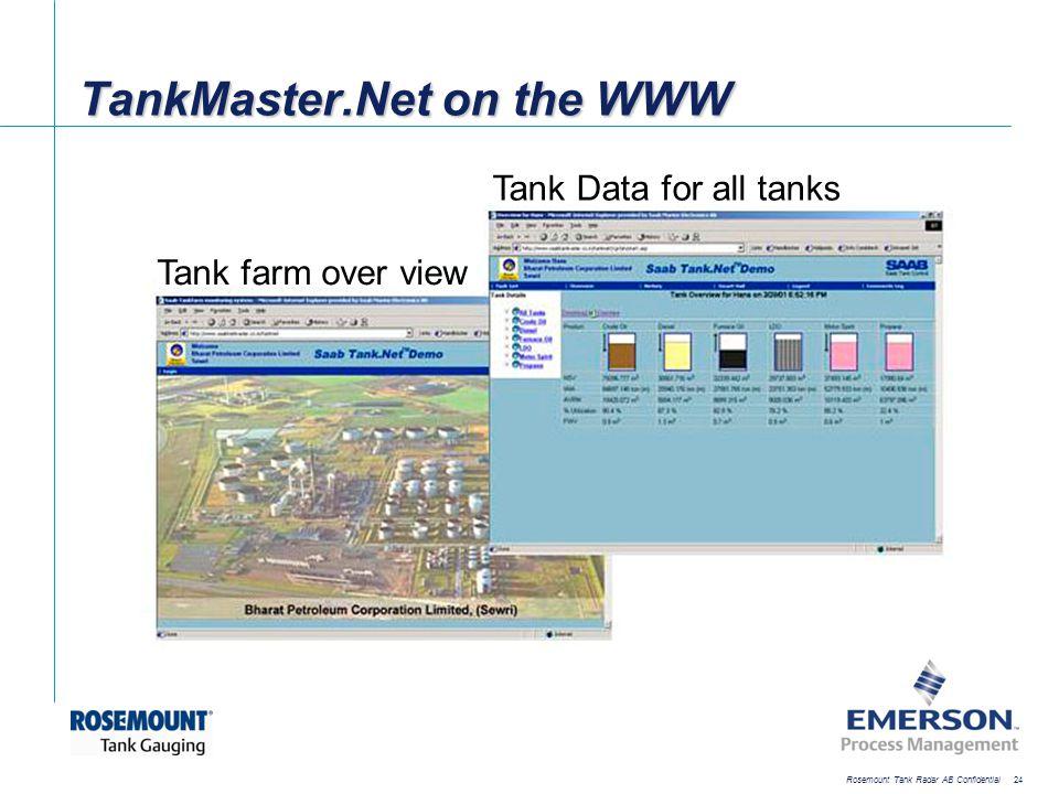 [File Name or Event] Emerson Confidential 27-Jun-01, Slide 24 Rosemount Tank Radar AB Confidential 24 TankMaster.Net on the WWW Tank farm over view Ta