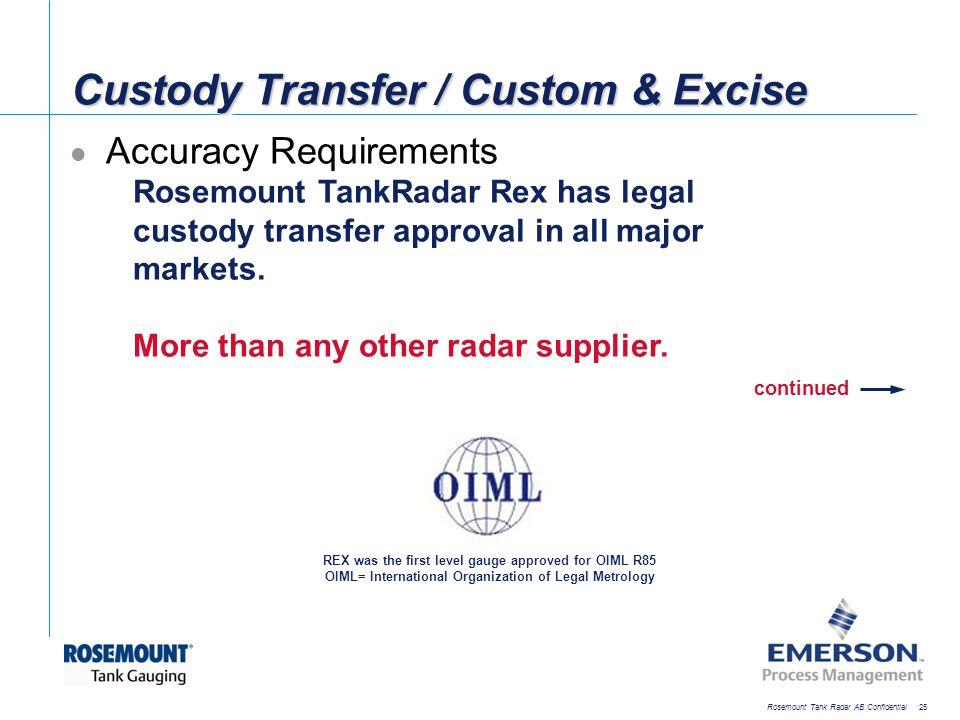 [File Name or Event] Emerson Confidential 27-Jun-01, Slide 25 Rosemount Tank Radar AB Confidential 25 Custody Transfer / Custom & Excise Accuracy Requ