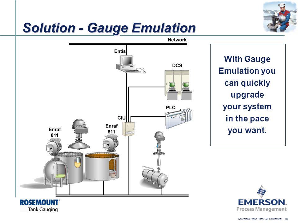 [File Name or Event] Emerson Confidential 27-Jun-01, Slide 33 Rosemount Tank Radar AB Confidential 33 Solution - Gauge Emulation With Gauge Emulation