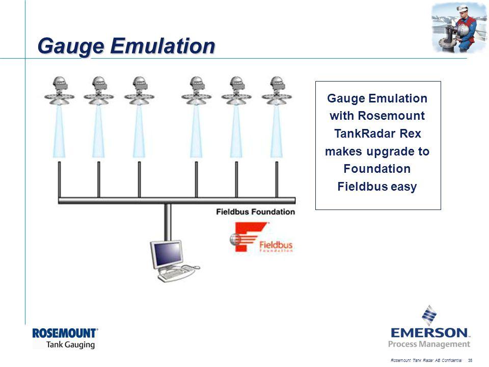 [File Name or Event] Emerson Confidential 27-Jun-01, Slide 35 Rosemount Tank Radar AB Confidential 35 Gauge Emulation Gauge Emulation with Rosemount T