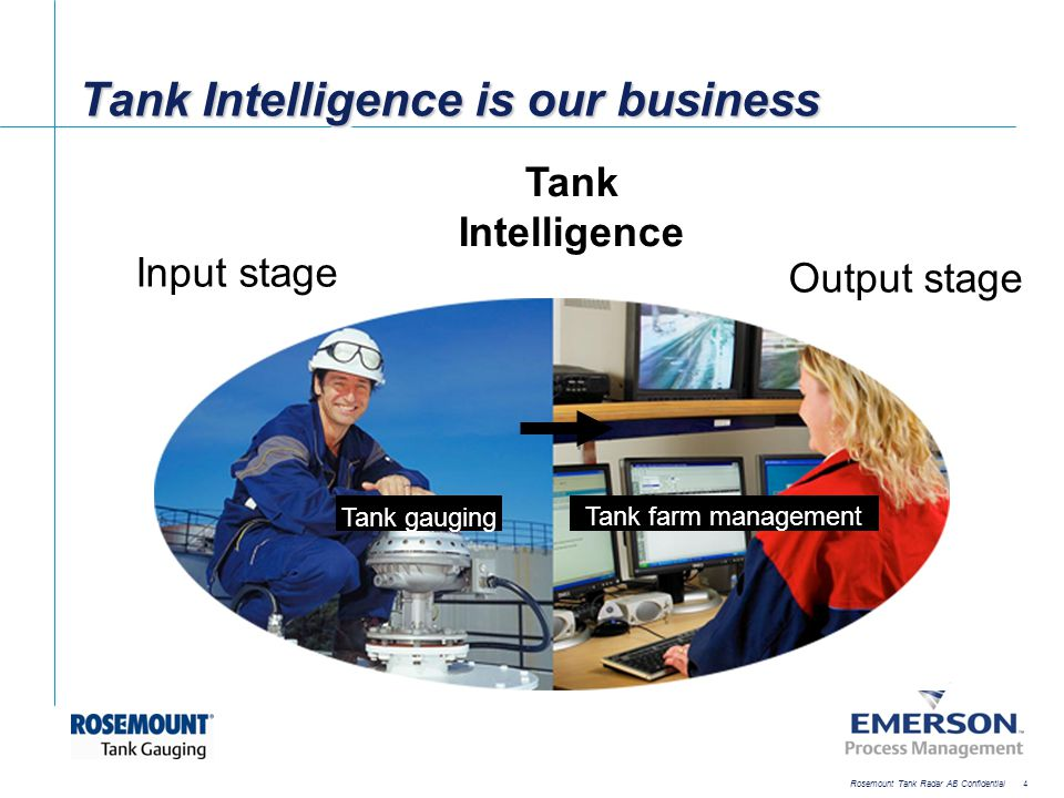 [File Name or Event] Emerson Confidential 27-Jun-01, Slide 4 Rosemount Tank Radar AB Confidential 4 Tank Intelligence is our business Input stage Outp