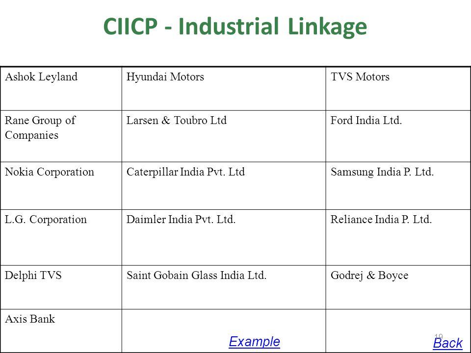 CIICP - Industrial Linkage Ashok LeylandHyundai MotorsTVS Motors Rane Group of Companies Larsen & Toubro LtdFord India Ltd. Nokia CorporationCaterpill