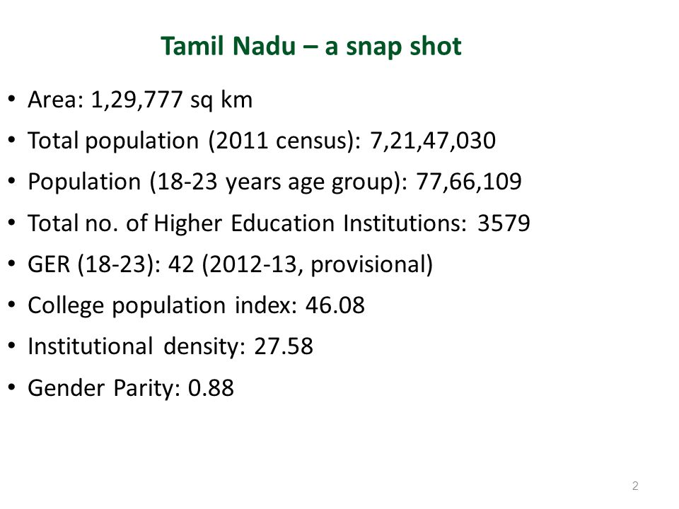 Tamil Nadu – a snap shot Area: 1,29,777 sq km Total population (2011 census): 7,21,47,030 Population (18-23 years age group): 77,66,109 Total no. of H
