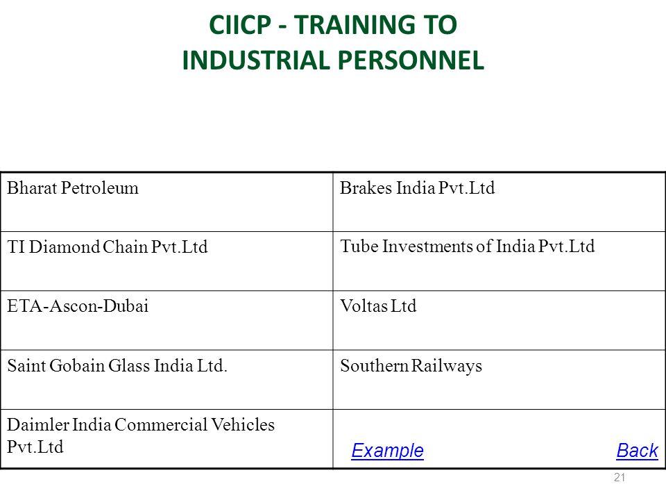 CIICP - TRAINING TO INDUSTRIAL PERSONNEL Bharat PetroleumBrakes India Pvt.Ltd TI Diamond Chain Pvt.Ltd Tube Investments of India Pvt.Ltd ETA-Ascon-Dub