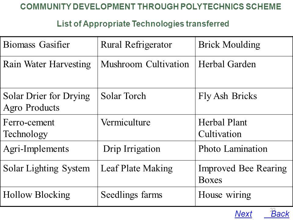 COMMUNITY DEVELOPMENT THROUGH POLYTECHNICS SCHEME List of Appropriate Technologies transferred Biomass GasifierRural RefrigeratorBrick Moulding Rain W