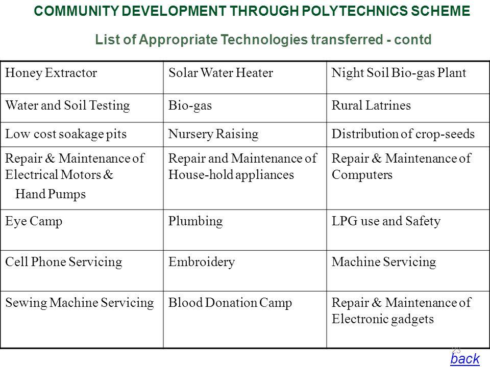 COMMUNITY DEVELOPMENT THROUGH POLYTECHNICS SCHEME List of Appropriate Technologies transferred - contd Honey ExtractorSolar Water HeaterNight Soil Bio