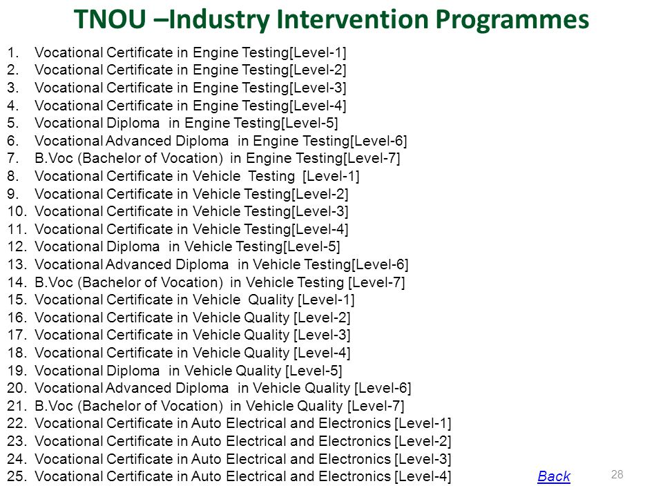 TNOU –Industry Intervention Programmes 1.Vocational Certificate in Engine Testing[Level-1] 2.Vocational Certificate in Engine Testing[Level-2] 3.Vocat