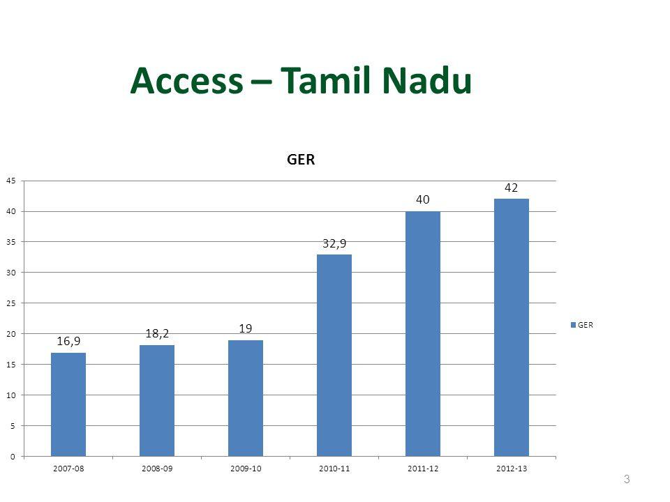 Access – Tamil Nadu 3