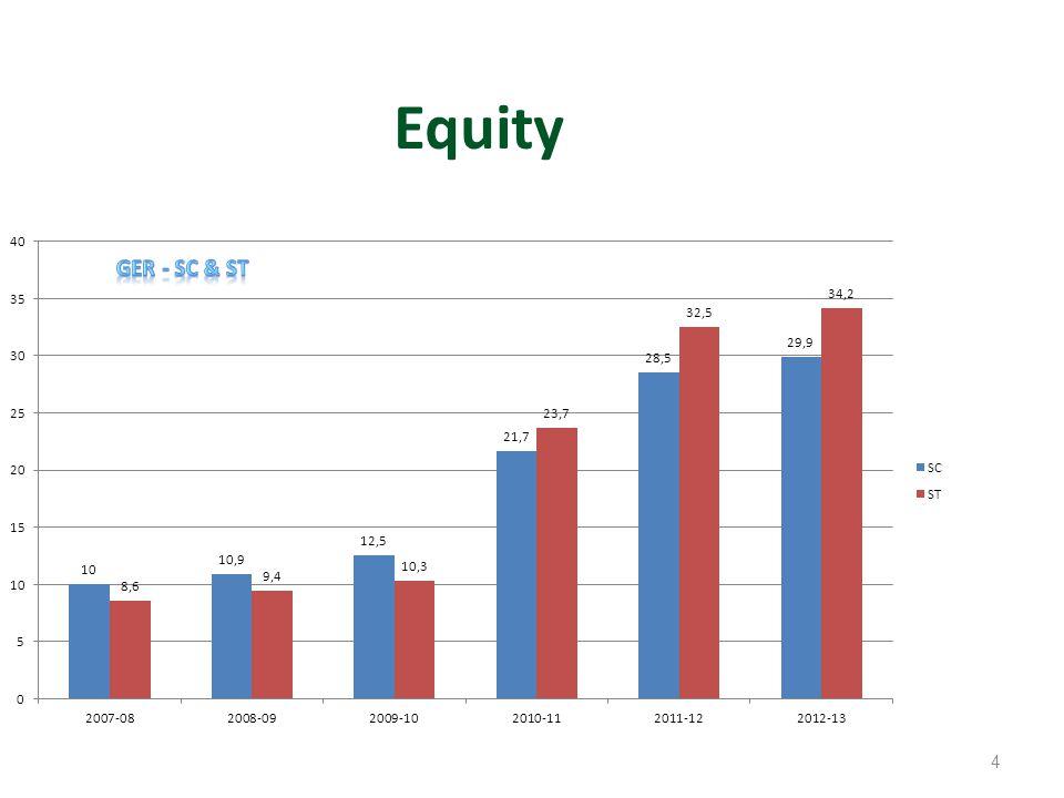 Equity 4