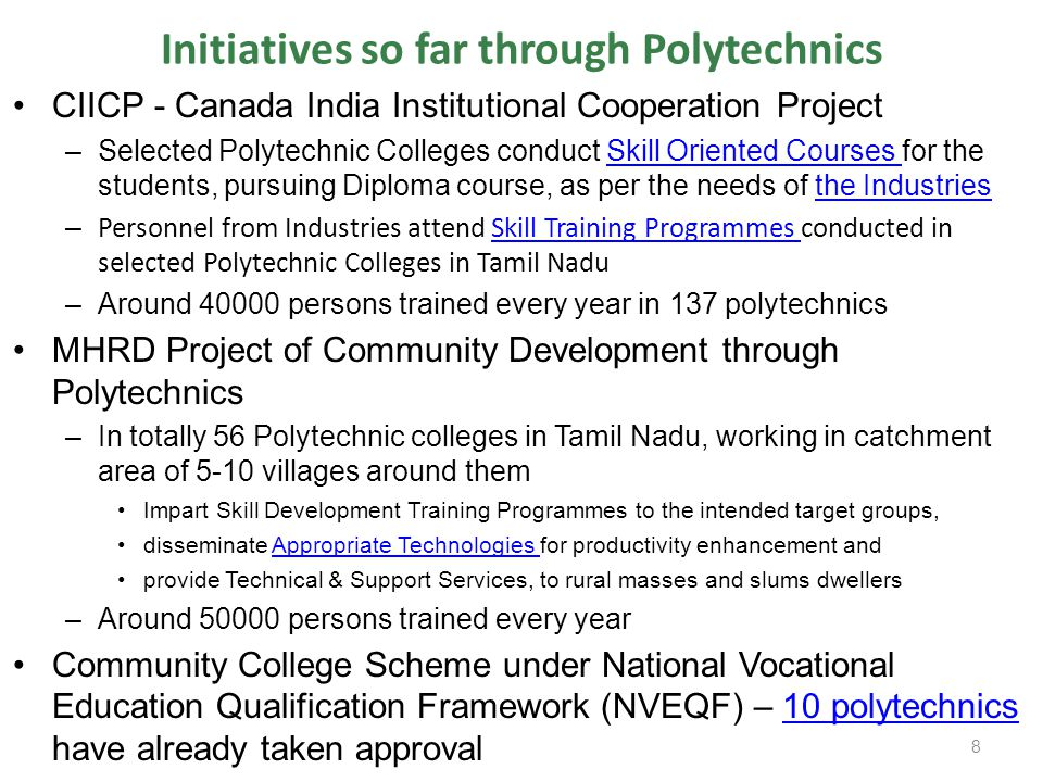 Initiatives so far through Polytechnics CIICP - Canada India Institutional Cooperation Project –Selected Polytechnic Colleges conduct Skill Oriented C