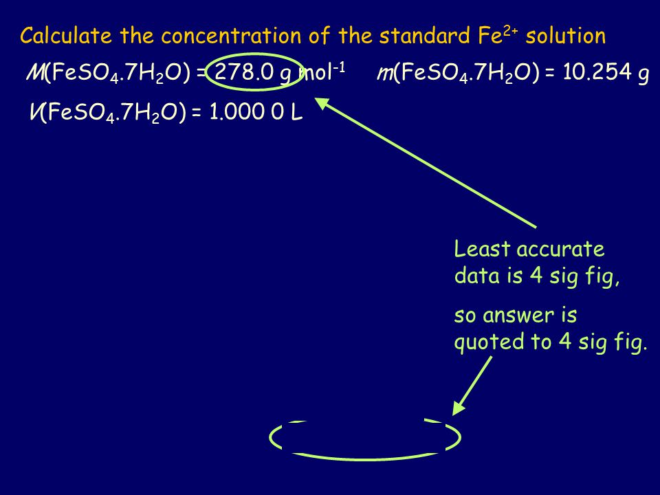 Calculate the concentration of the standard Fe 2+ solution M(FeSO 4.7H 2 O) = 278.0 g mol -1 m(FeSO 4.7H 2 O) = 10.254 g V(FeSO 4.7H 2 O) = 1.000 0 L