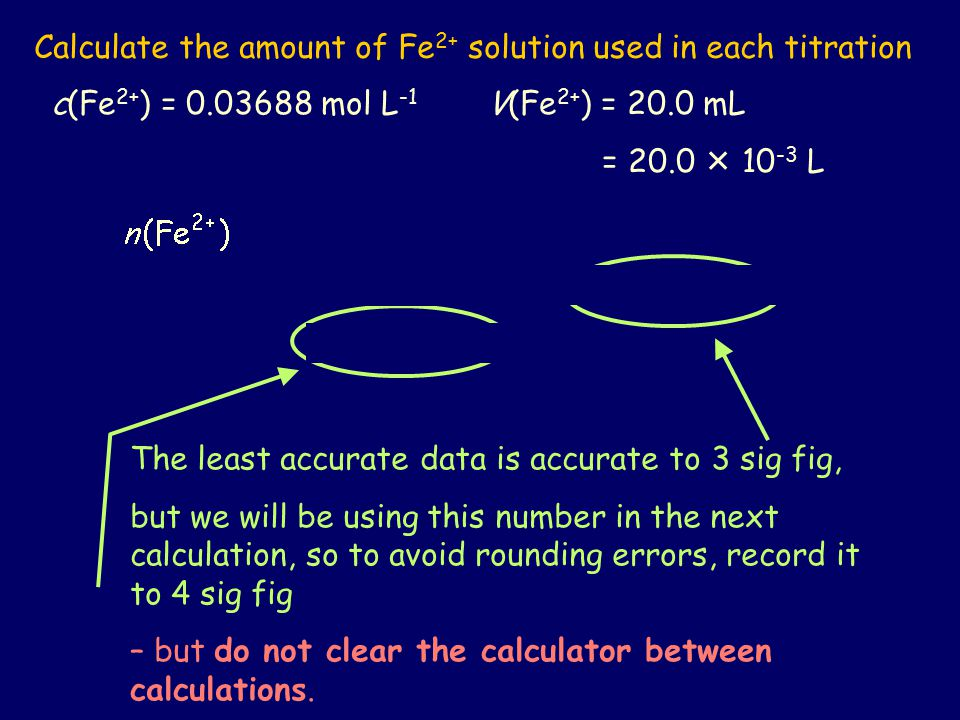 Calculate the amount of Fe 2+ solution used in each titration c(Fe 2+ ) = 0.03688 mol L -1 V(Fe 2+ ) = 20.0 mL = 20.0  10 -3 L The least accurate dat