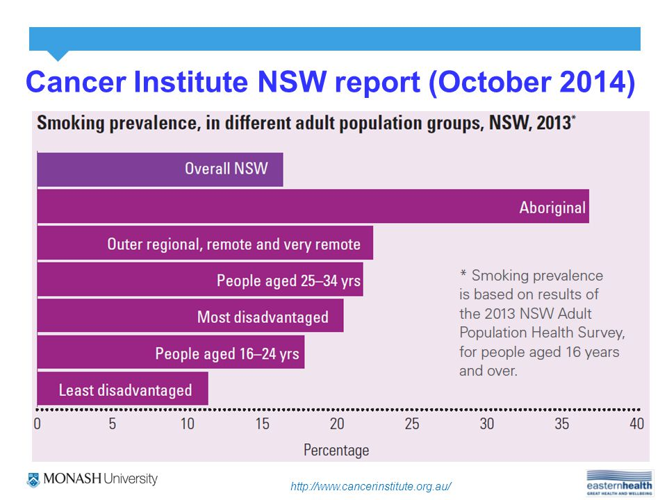 Cancer Institute NSW report (October 2014) http://www.cancerinstitute.org.au/