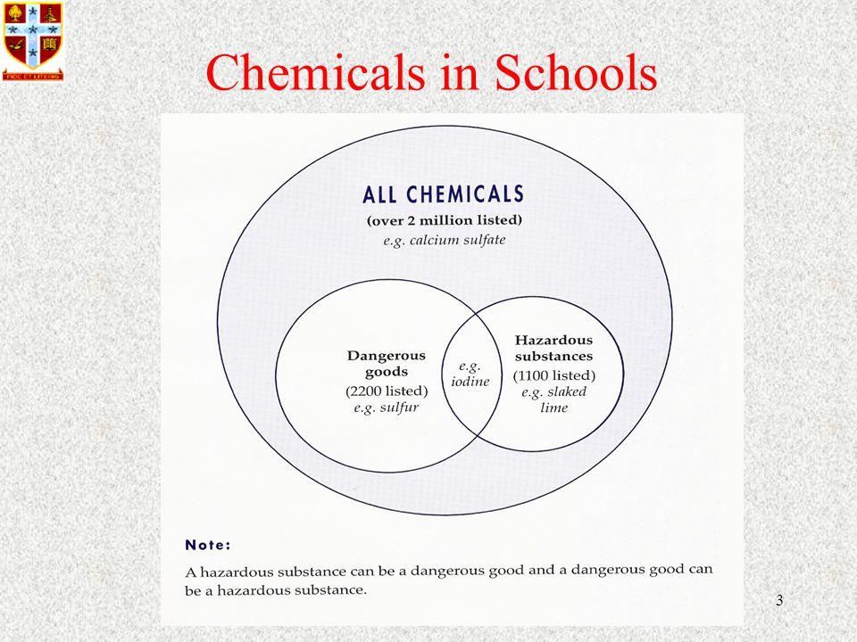 3 Chemicals in Schools
