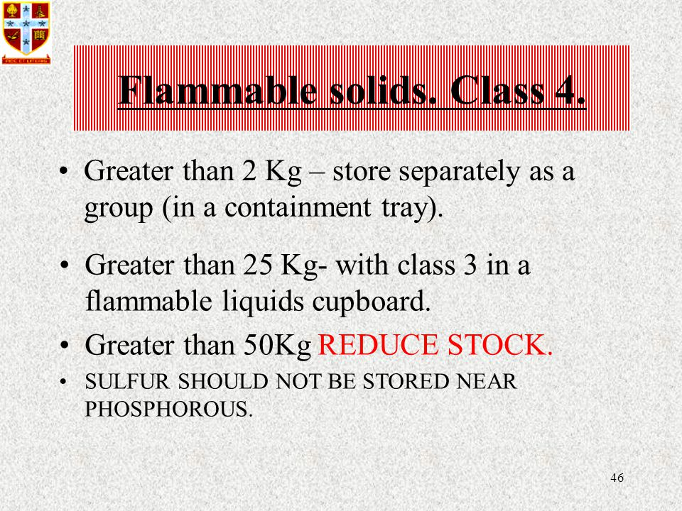 46 Flammable solids. Class 4.