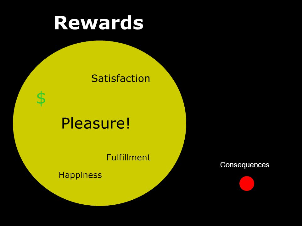 Rewards Consequences $ Pleasure! Satisfaction Fulfillment Happiness