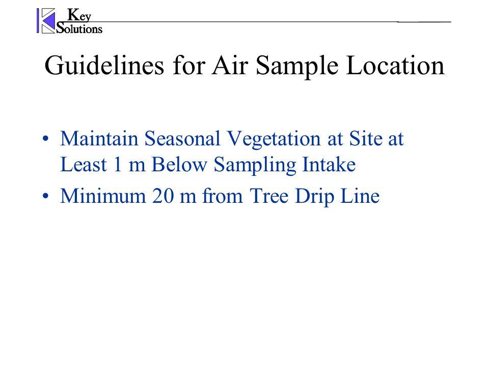 Maintain Seasonal Vegetation at Site at Least 1 m Below Sampling Intake Minimum 20 m from Tree Drip Line Guidelines for Air Sample Location