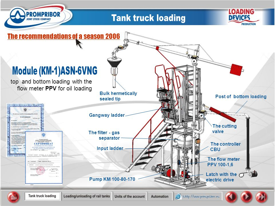 top and bottom loading with the flow meter PPV for oil loading The recommendations of a season 2006 Input ladder Pump KM 100-80-170 Bulk hermetically sealed tip Gangway ladder The controller CBU Post of bottom loading Latch with the electric drive The cutting valve The filter - gas separator The flow meter PPV 100-1,6