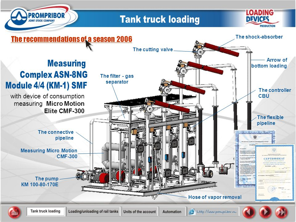 with device of consumption measuring Micro Motion Elite CMF-300 The recommendations of a season 2006 The pump КМ 100-80-170E The shock-absorber The controller CBU Hose of vapor removal The flexible pipeline The cutting valve The connective pipeline Arrow of bottom loading Measuring Micro Motion CMF-300 The filter - gas separator