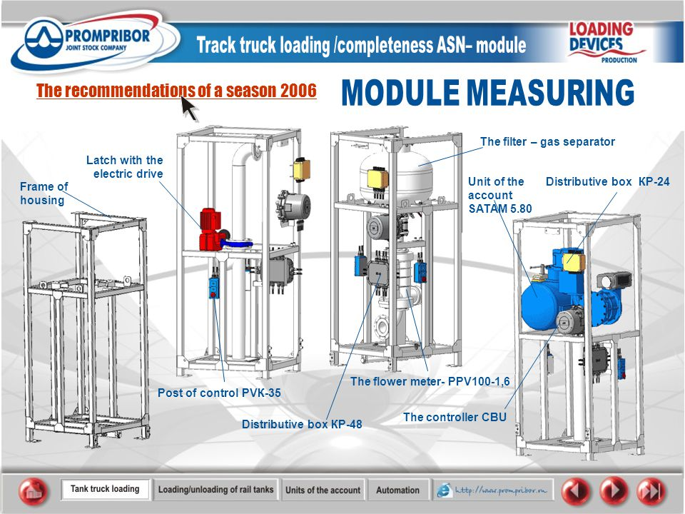 The recommendations of a season 2006 Unit of the account SATAM 5.80 The controller CBU Frame of housing Distributive box КP-24 Distributive box КP-48 The filter – gas separator Latch with the electric drive Post of control PVК-35 The flower meter- PPV100-1,6